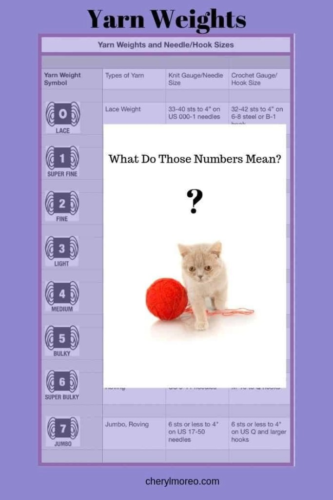 Pinterest pin for yarn weights