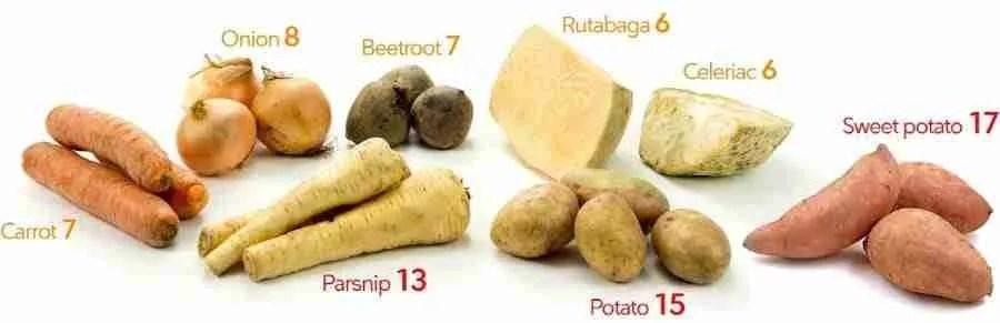 Below ground vegetables