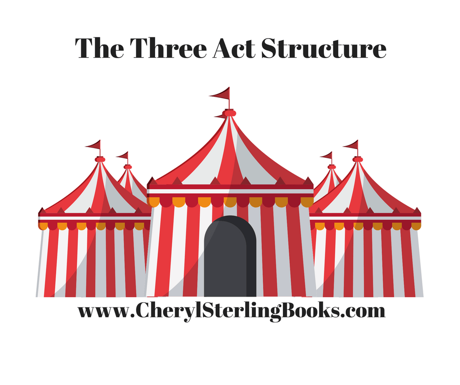 THE THREE ACT STRUCTURE is one of the most popular ways to plot a novel or screenplay. It's the backbone of countless novels, TV shows and movies.www.cherylsterlingbooks.com