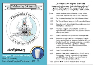 2009 Chesapeake Chapter Card