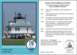 2009 Hooper Strait Card
