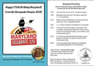 2009 Maryland 375 Card