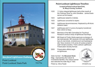 2009 Pt. Lookout Card