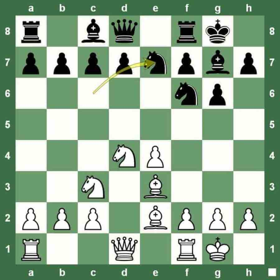 Six Of The Best Chess Game Players Biggest Upsets
