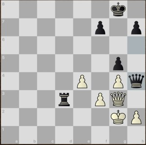 How to Solve Any Chess Tactics Puzzle