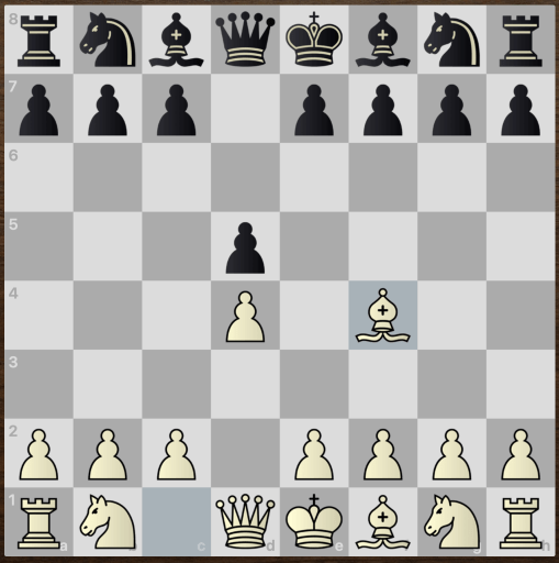 London system first two moves