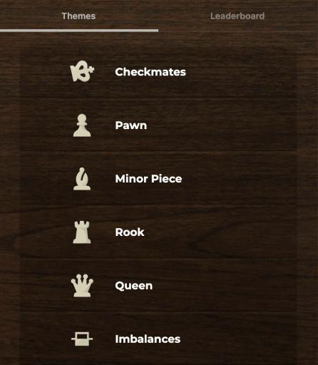 chess.com endgame trainer themes