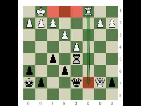 Chess.com Danny Rensch  Patterns Everyone Must Know  Beyond the Basics 1!