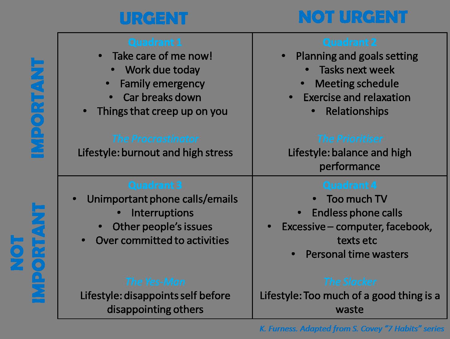50 7 Habits Worksheet