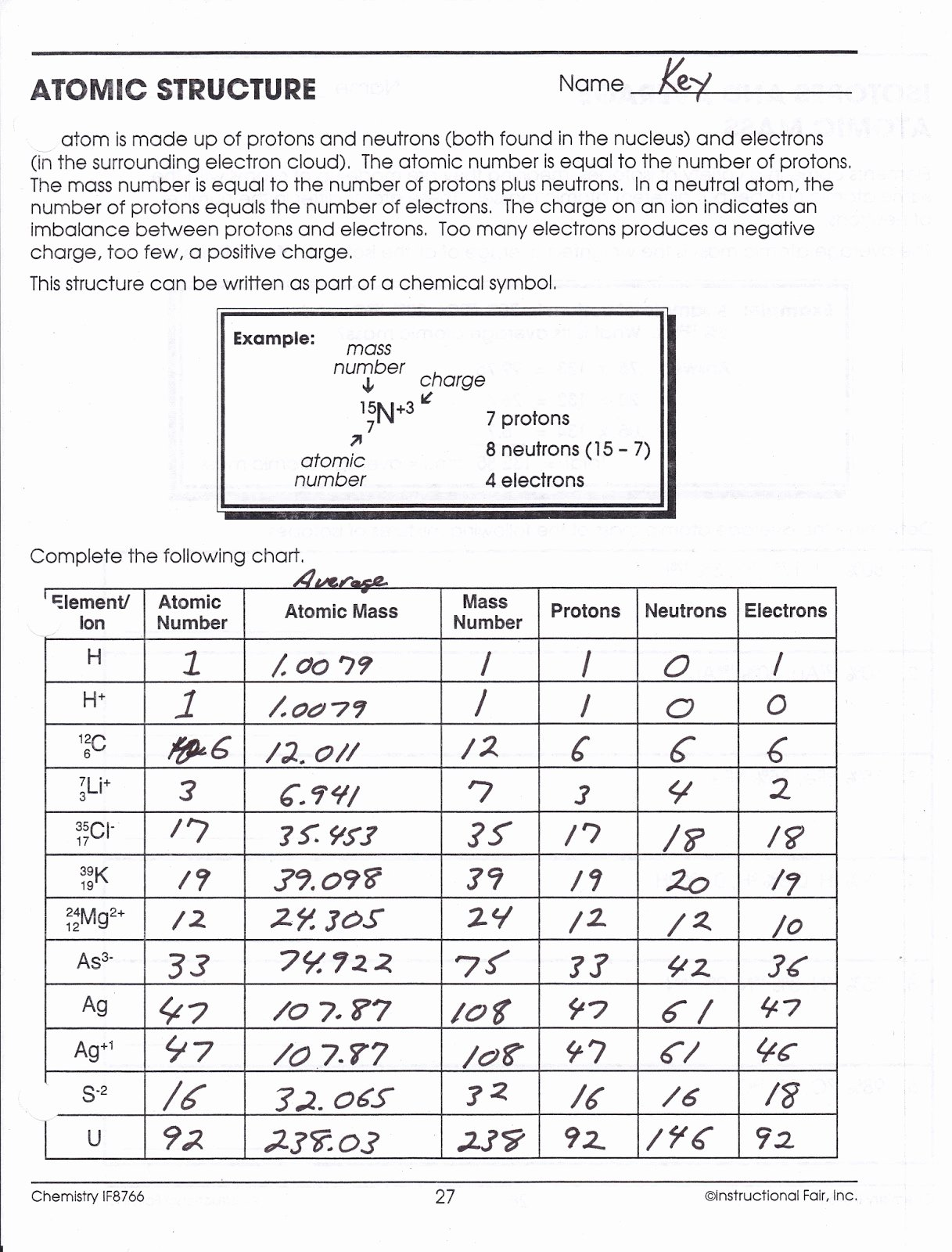 Atomic Structure Worksheet Answers Best Of Atomic