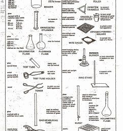 6th Grade Science Lab Equipment Worksheet   Printable Worksheets and  Activities for Teachers [ 1961 x 1485 Pixel ]
