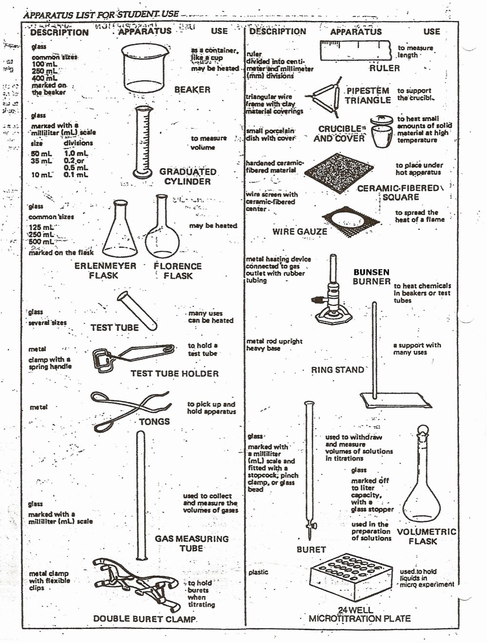 medium resolution of 6th Grade Science Lab Equipment Worksheet   Printable Worksheets and  Activities for Teachers