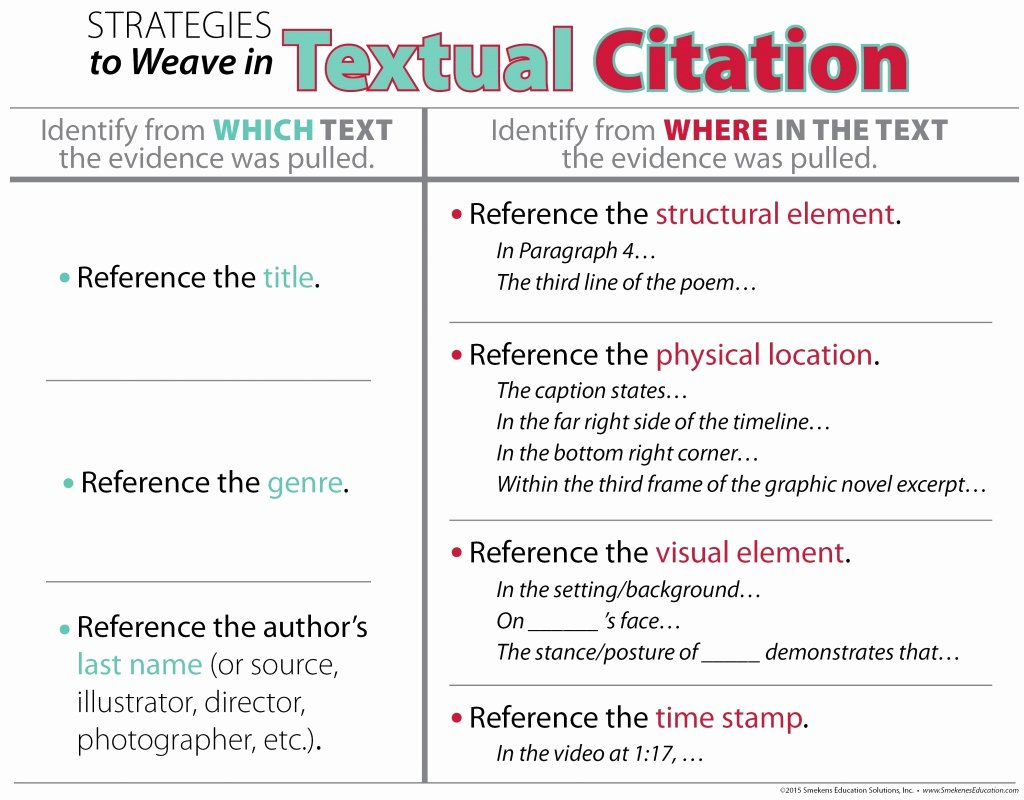 50 Citing Textual Evidence Worksheet