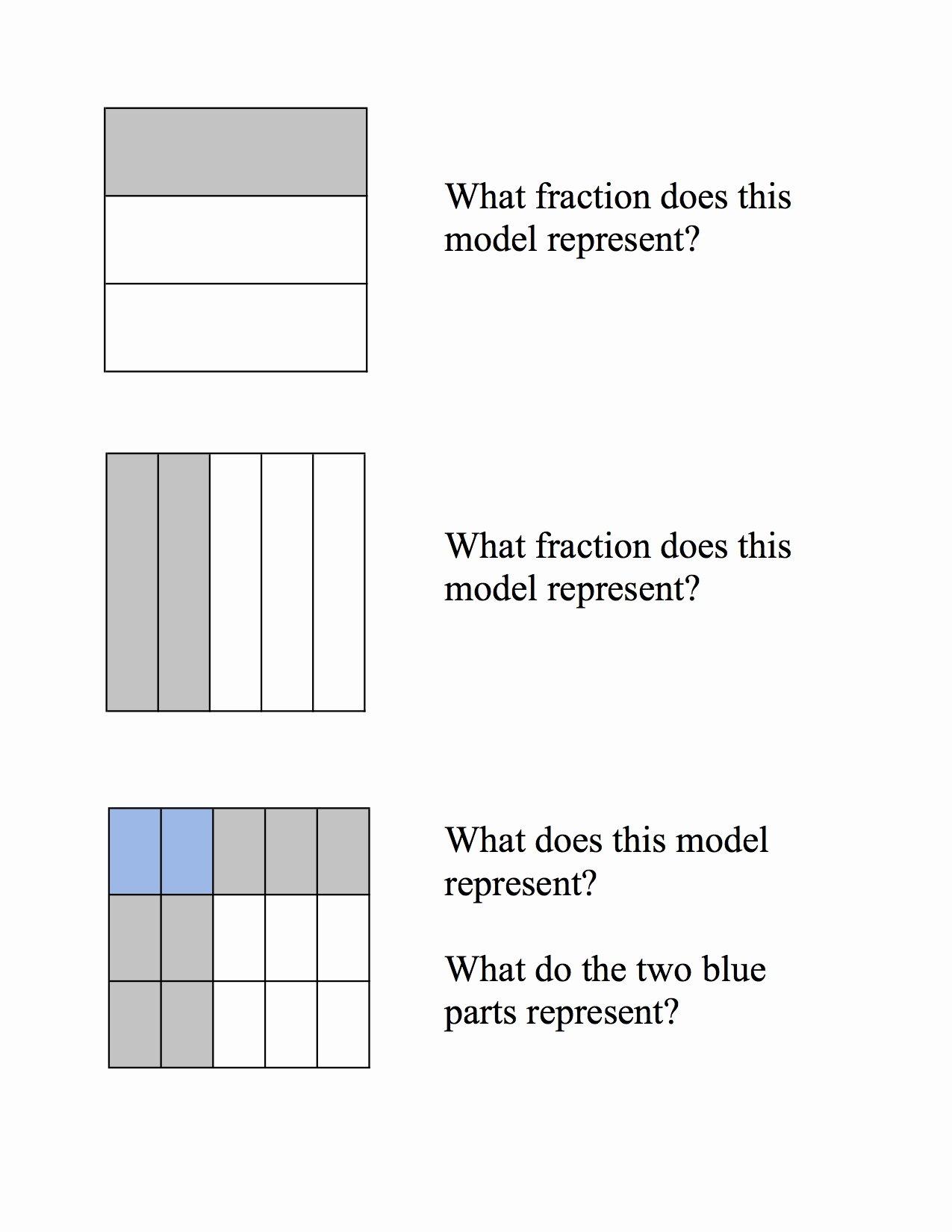 50 Dividing Fractions Using Models Worksheet