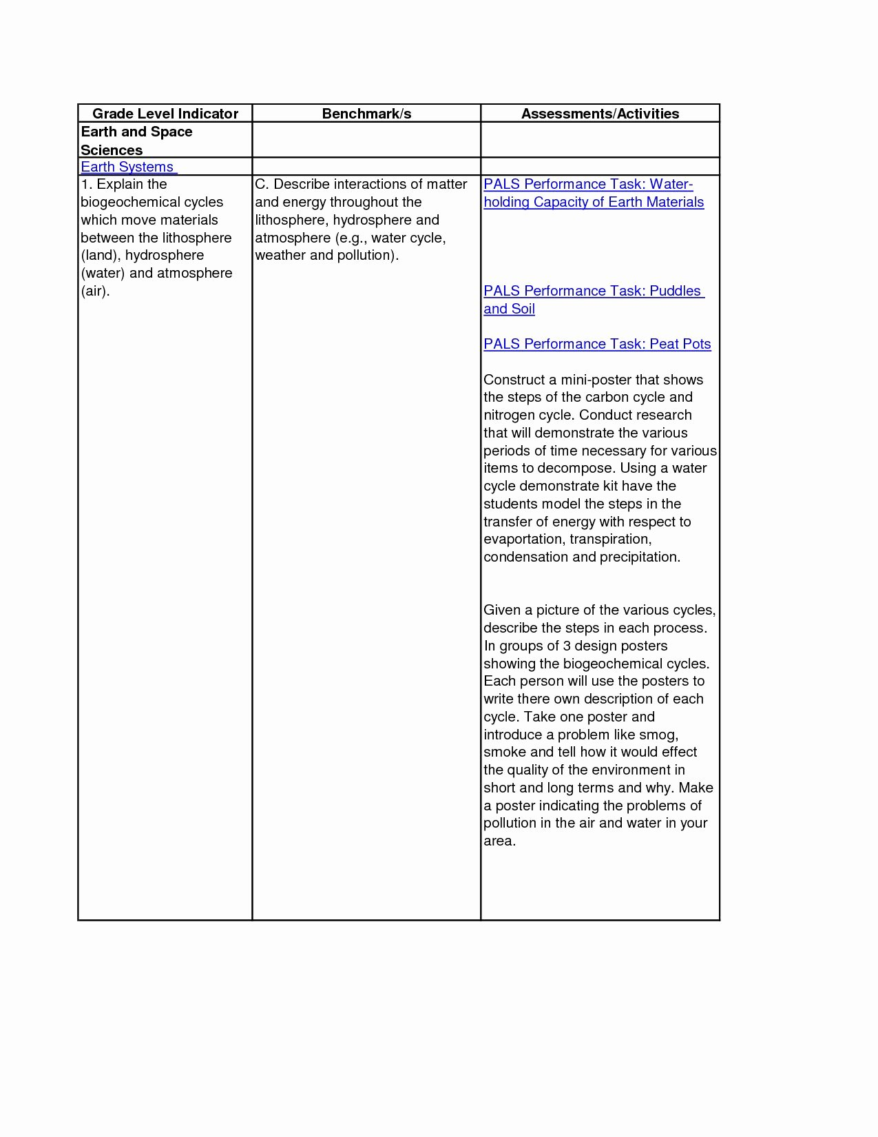 50 Ecological Succession Worksheet Answers