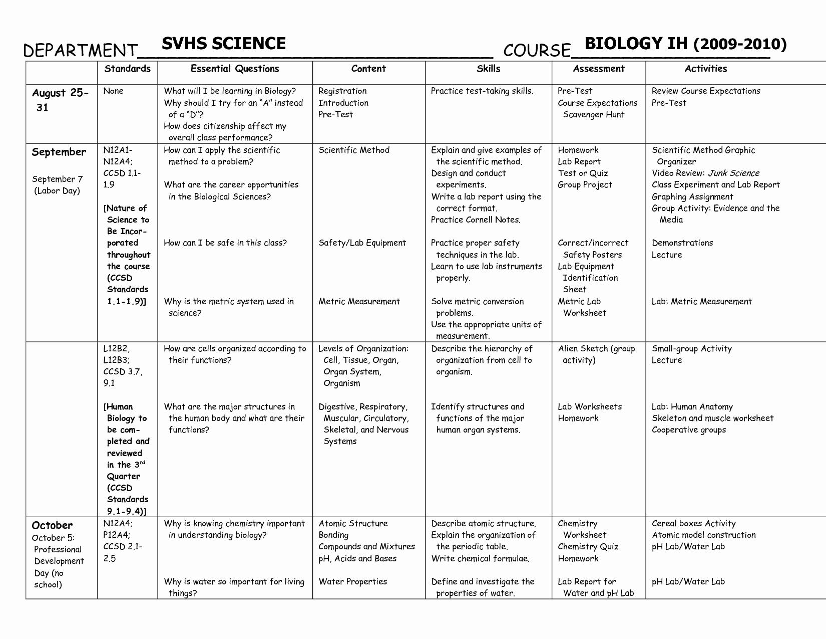 50 Function Of The Organelles Worksheet