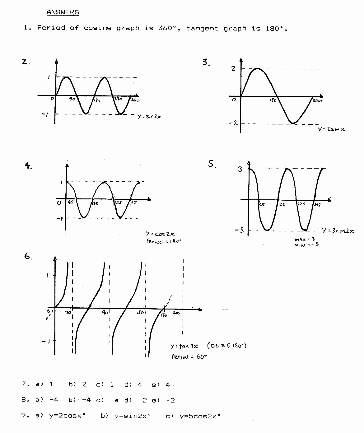 50 Graphing Inverse Functions Worksheet