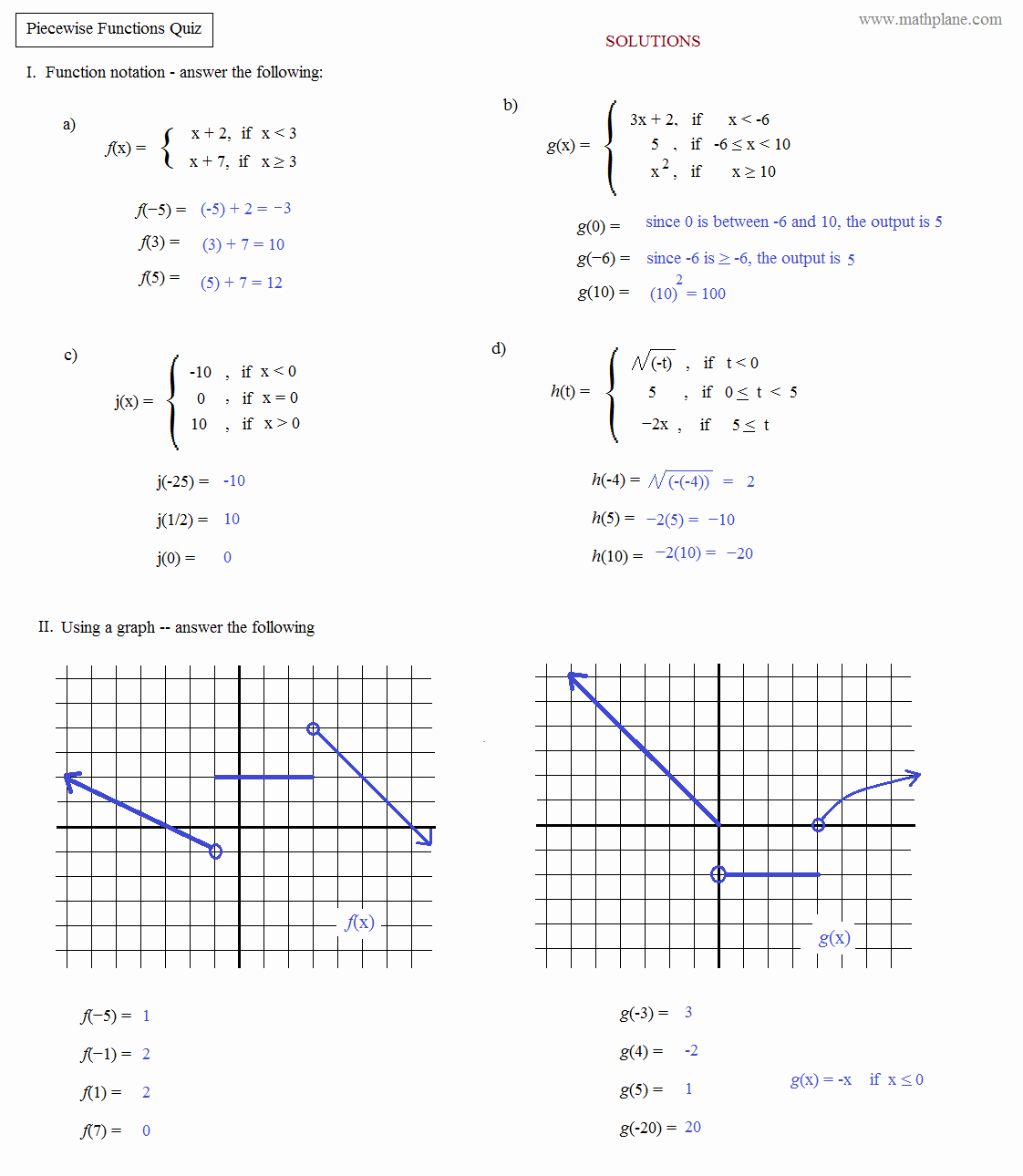 50 Graphing Linear Functions Worksheet Answers