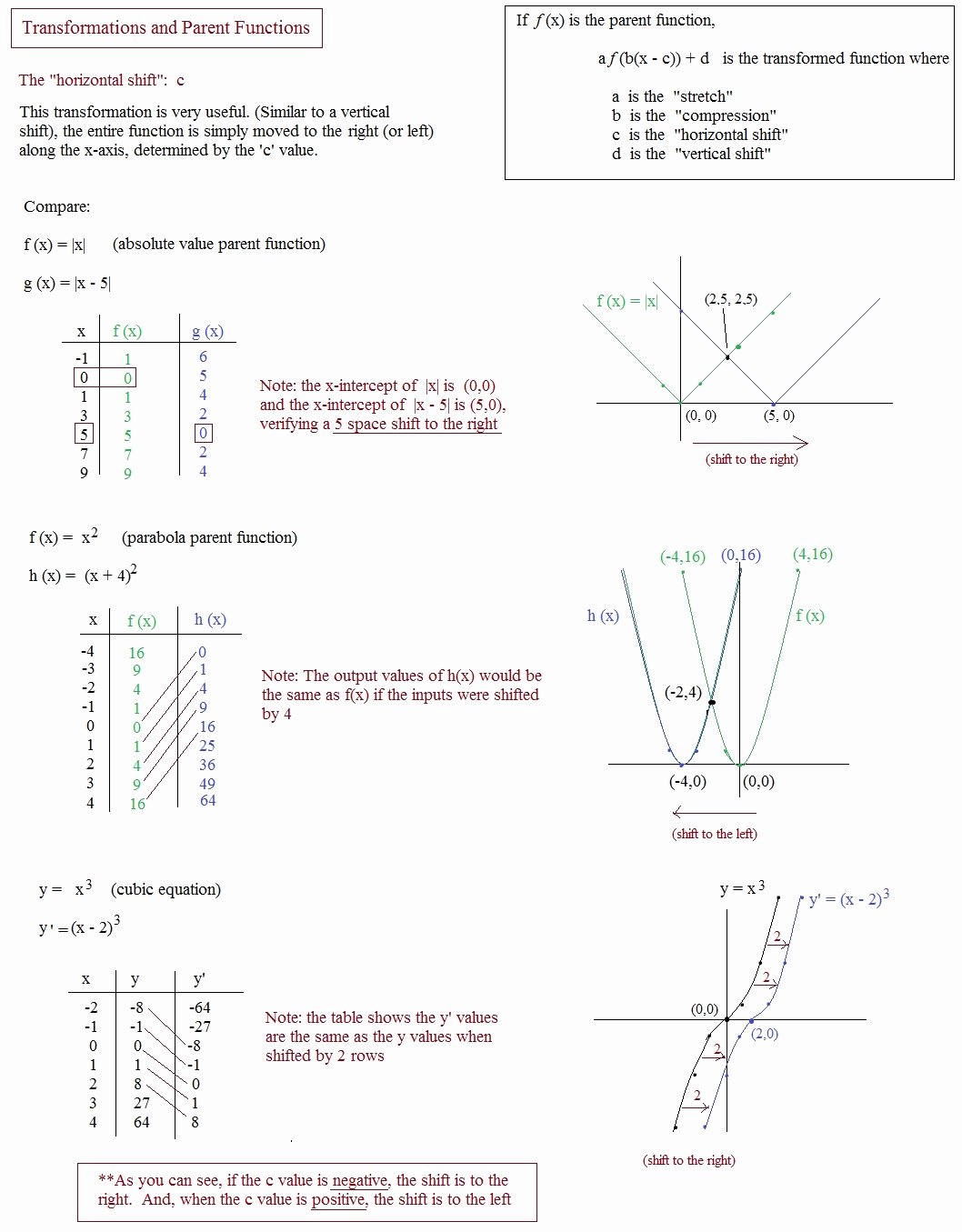 50 Triangle Congruence Proof Worksheet