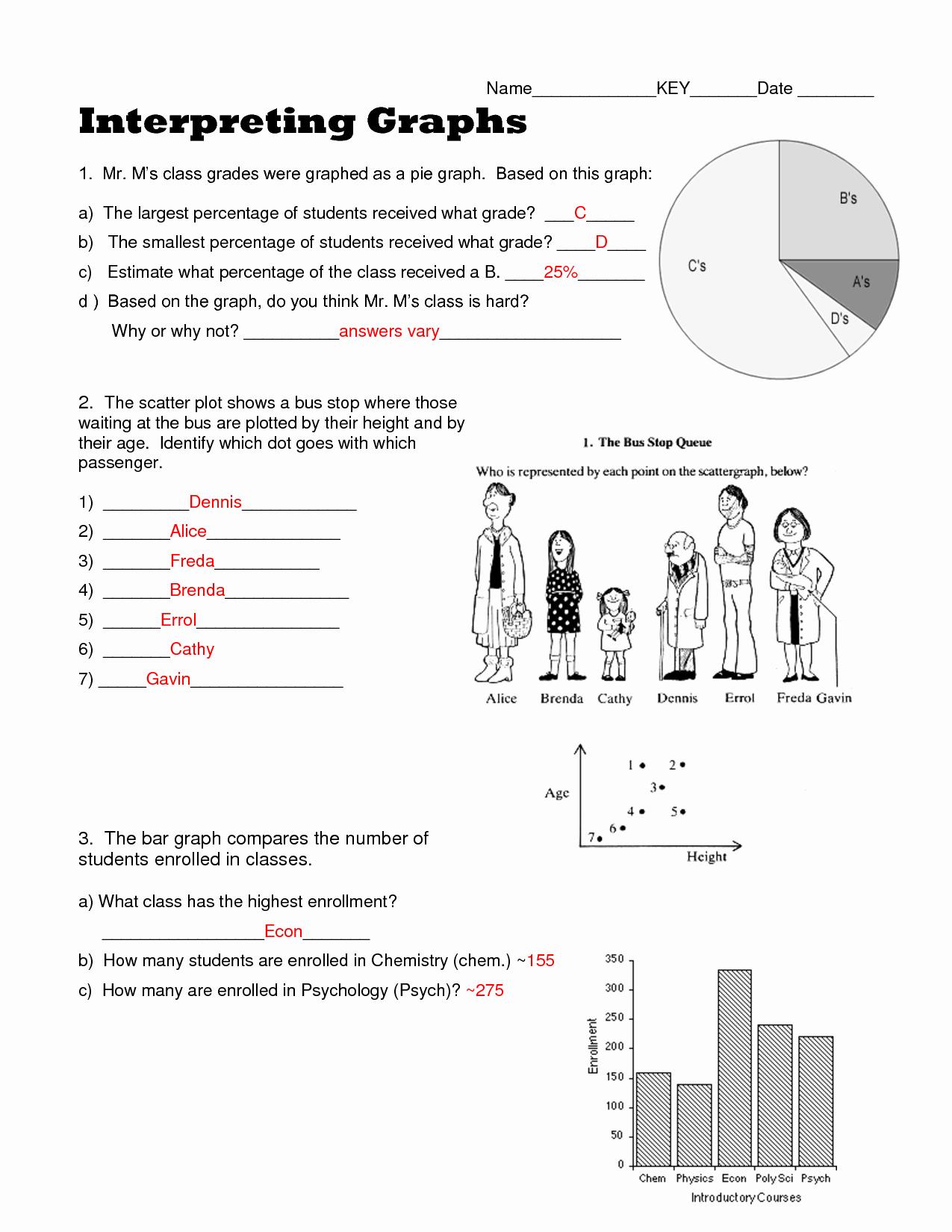 50 Interpreting Graphs Worksheet High School