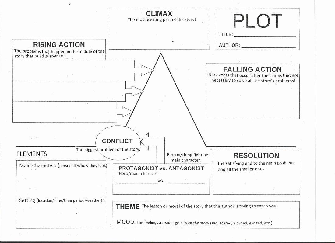 Plot Diagram Worksheet Unique Ela Desert Sage Ted