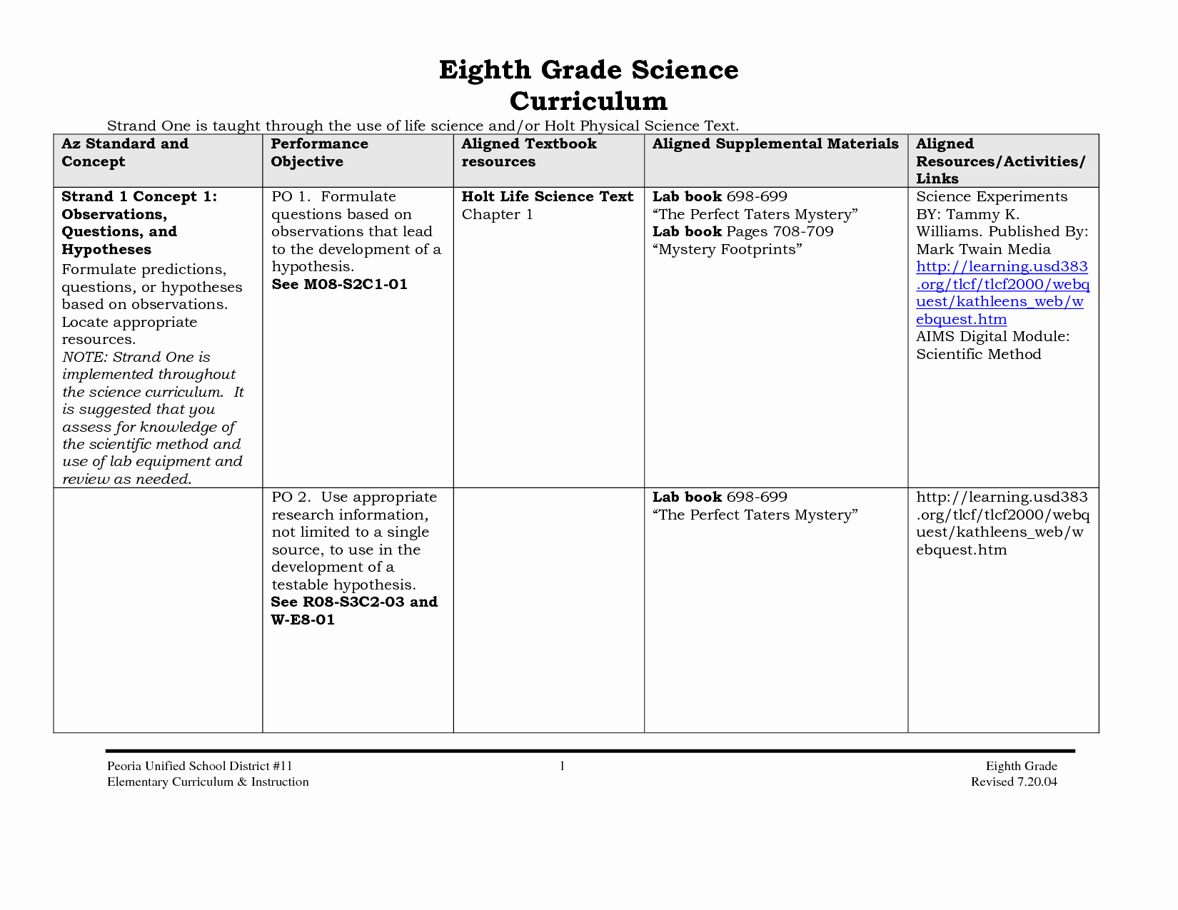 50 Science Lab Safety Worksheet