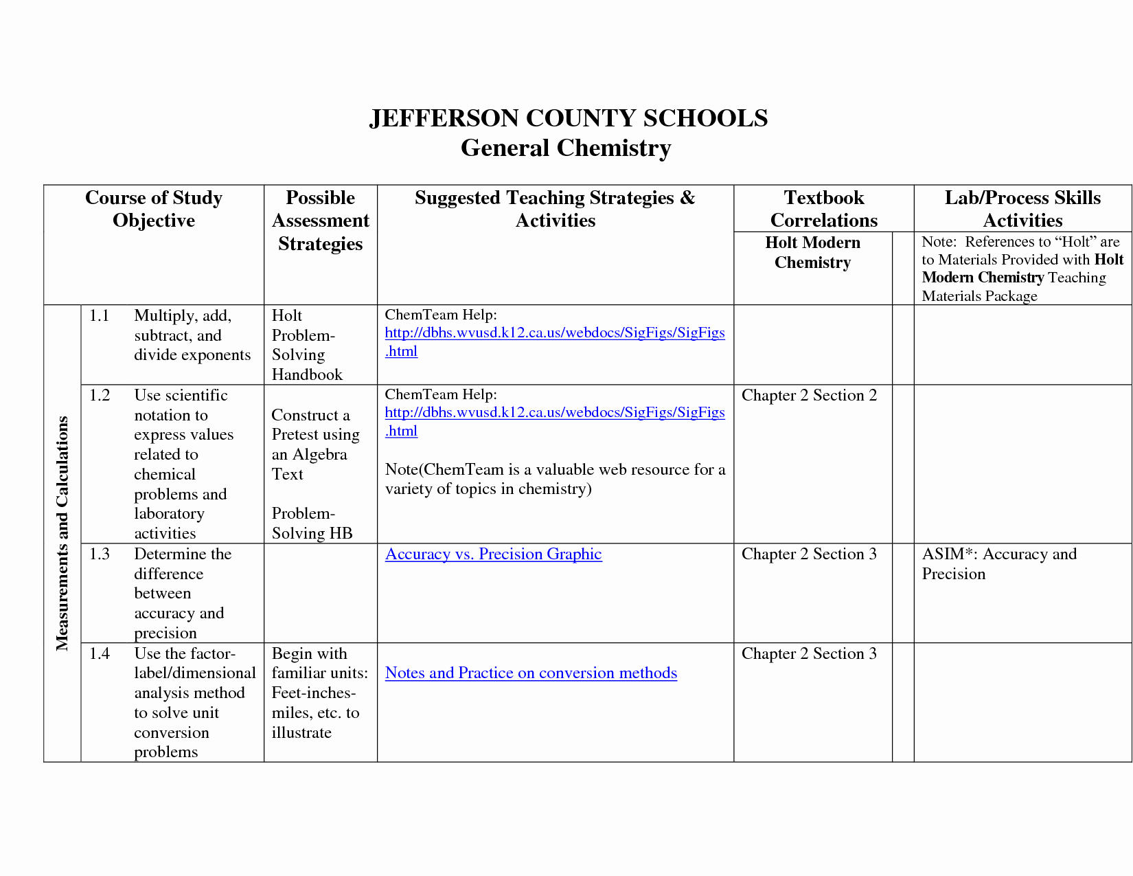 50 Science Skills Worksheet Answer Key