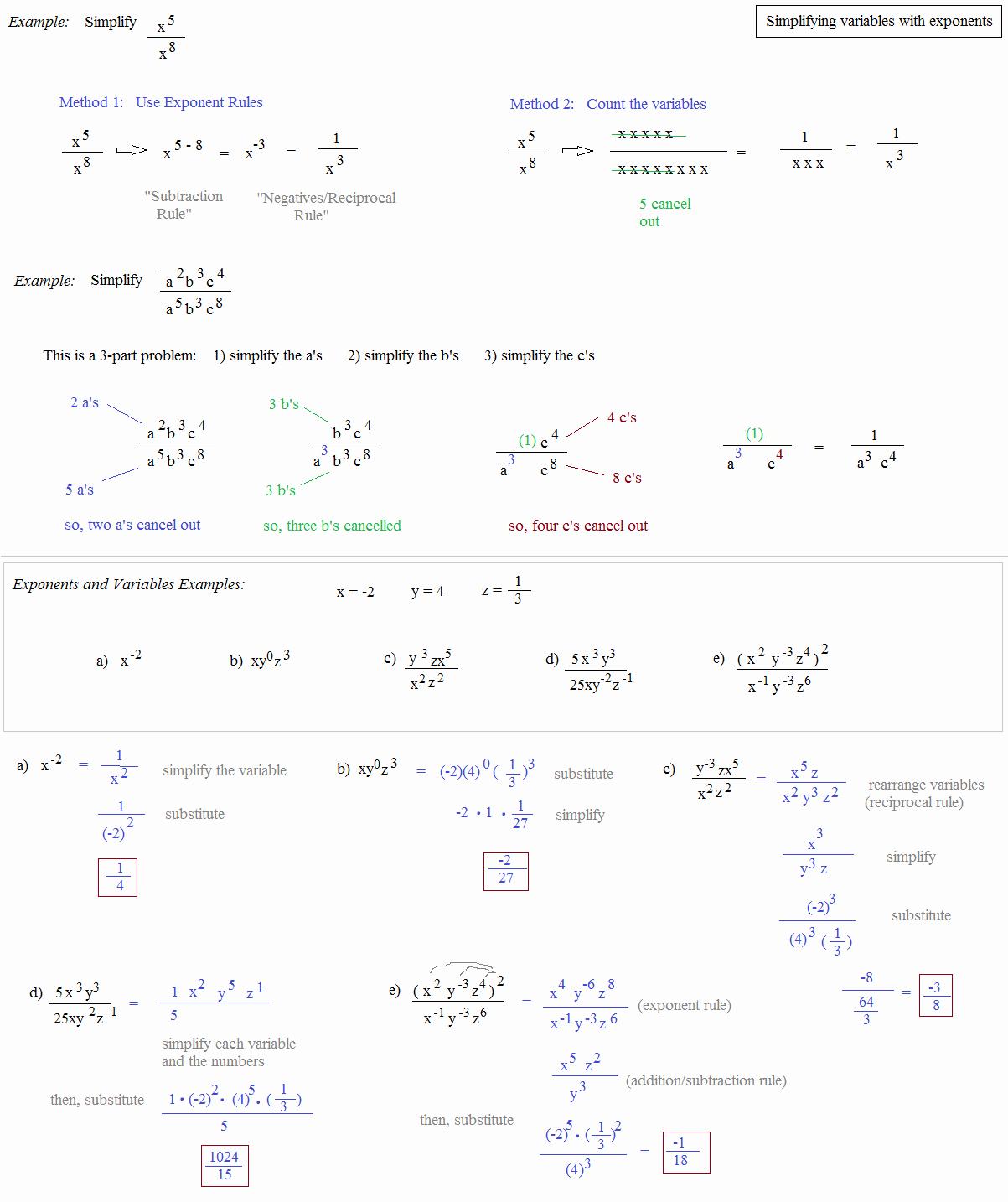 50 Zero And Negative Exponents Worksheet