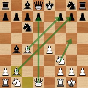scotch gambit chess activity