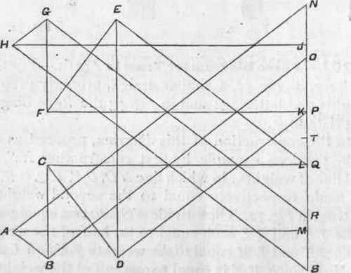 207 force diagram for truss in fig 61 105