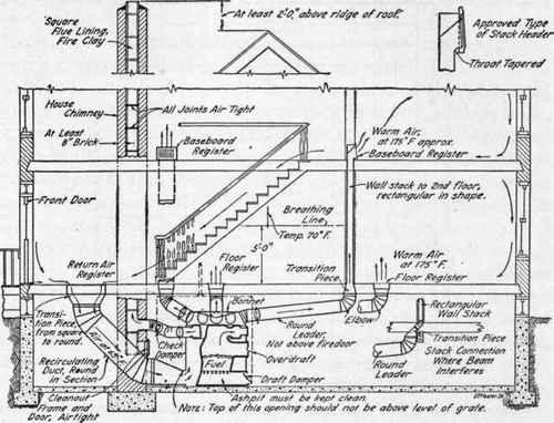 Ford Windstar Van Fuse Panel Diagram. Ford. Auto Fuse Box