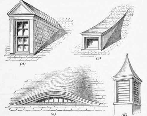 Illustrated glossary of architectural terms