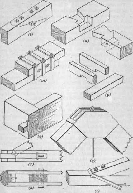 Woodwork Types Of Joints Carpentry PDF Plans