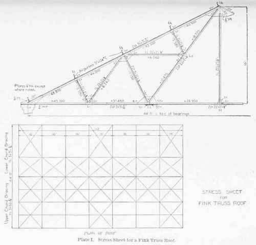 Examples For Practice Roof Coverings #2. Part 8