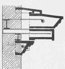 Types Of Wind Bracing
