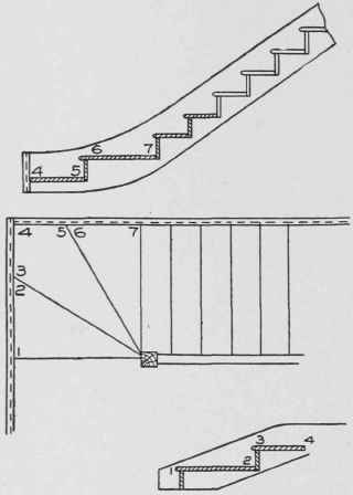 Spiral Stairs Code Staircase Code Wiring Diagram ~ Odicis