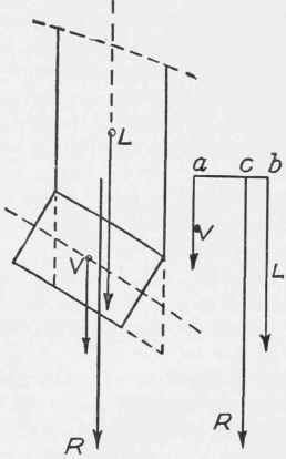 405. Distribution Of The Pressure Between Two Voussoirs