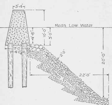 217. Pile Foundation For Sea-Wall At Annapolis