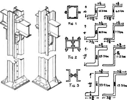 Chapter VIII. Wrought-Iron Columns