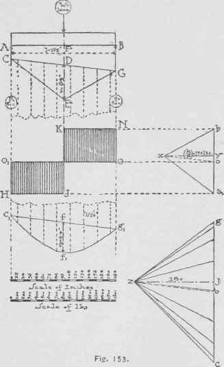 Aluminum Tubing: Aluminum Tubing Deflection Calculator