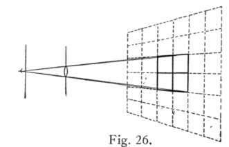 About Lenses. Part 2