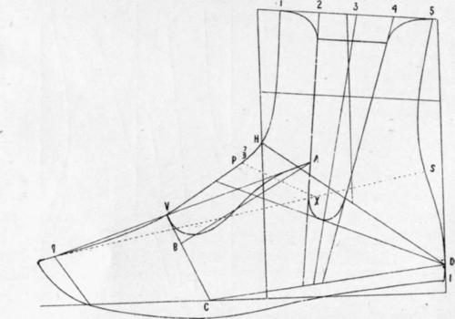 Designing An Elastic-Side Pattern
