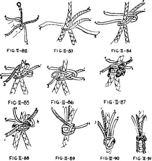 Decorative Knots. Part 2