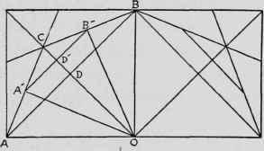 XI. Polygons