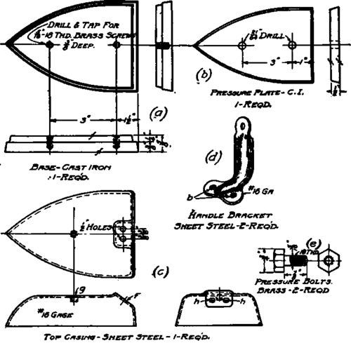 Tools For Production Of Flatiron