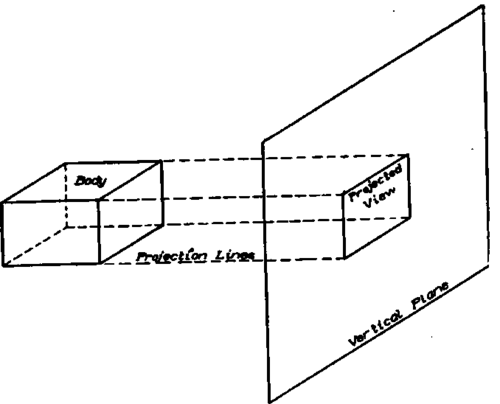 Part III. Projections. Orthographic Projection