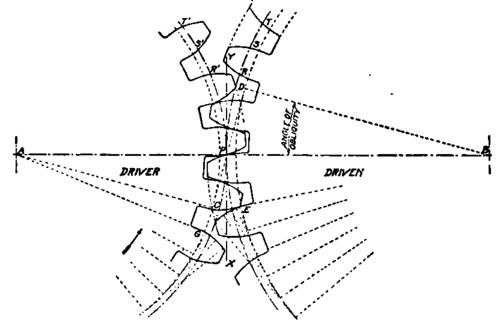 Involute Gear Diagram