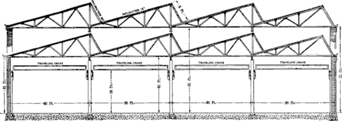 Roof trusses, Saw tooth and Window on Pinterest