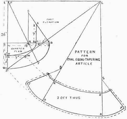 Pattern For Oval Articles