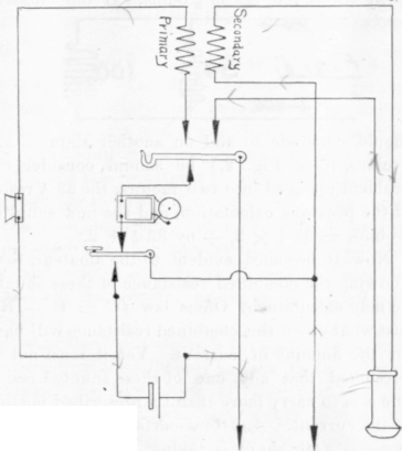 Phone Wiring Diagram Magneto, Phone, Get Free Image About